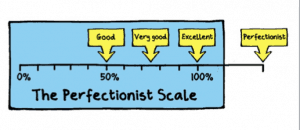 How to beat perfectionism scale